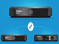 Triple View Dstv Decoders linked on an Extra view Installation